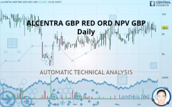 ALCENTRA GBP RED ORD NPV GBP - Daily