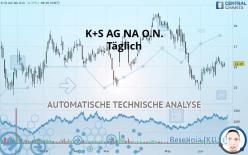 K+S AG NA O.N. - Täglich