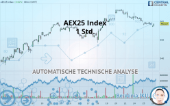 AEX25 INDEX - 1 Std.