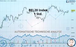 BEL20 Index - 1 Std.
