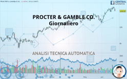 PROCTER & GAMBLE CO. - Giornaliero
