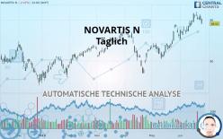 NOVARTIS N - Täglich