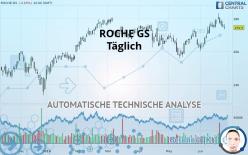 ROCHE GS - Täglich