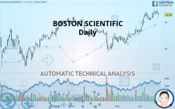 BOSTON SCIENTIFIC - Daily
