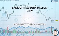 BANK OF NEW YORK MELLON - Giornaliero