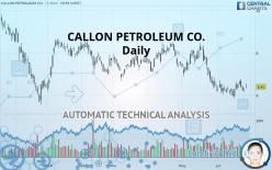 CALLON PETROLEUM CO. - Giornaliero