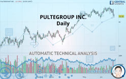 PULTEGROUP INC. - Daily