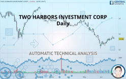 TWO HARBORS INVESTMENT CORP - Giornaliero