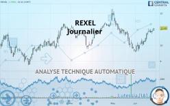 REXEL - Journalier