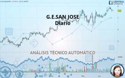 G.E.SAN JOSE - Diario