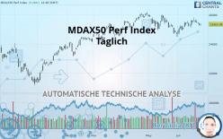 MDAX50 PERF INDEX - Täglich