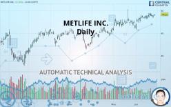 METLIFE INC. - Daily