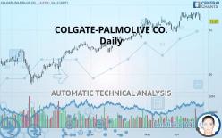 COLGATE-PALMOLIVE CO. - Daily