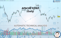 APACHE CORP. - Daily