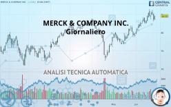 MERCK & COMPANY INC. - Giornaliero