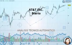 AT&T INC. - Diario