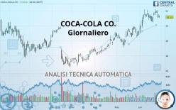 COCA-COLA CO. - Giornaliero