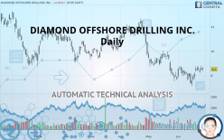 DIAMOND OFFSHORE DRILLING INC. - Daily