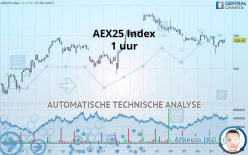 AEX25 INDEX - 1 uur