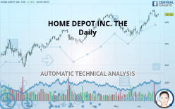 HOME DEPOT INC. THE - Daily