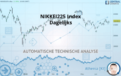 NIKKEI225 Index - Dagligen