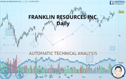 FRANKLIN RESOURCES INC. - Daily