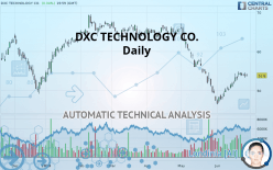 DXC TECHNOLOGY CO. - Daily