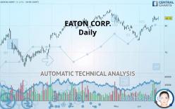 EATON CORP. - Daily