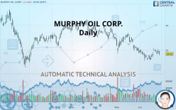 MURPHY OIL CORP. - Daily