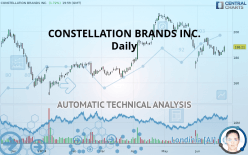 CONSTELLATION BRANDS INC. - Diario