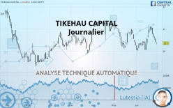 TIKEHAU CAPITAL - Journalier