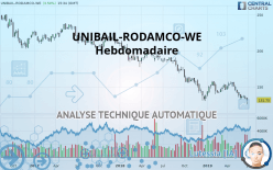 UNIBAIL-RODAMCO-WE - Hebdomadaire
