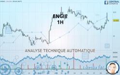 ENGIE - 1H