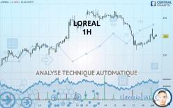 LOREAL - 1H