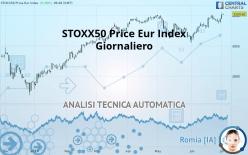 STOXX50 PRICE EUR INDEX - Giornaliero