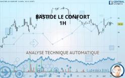 BASTIDE LE CONFORT - 1H