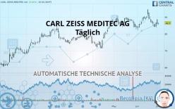 CARL ZEISS MEDITEC AG - Täglich
