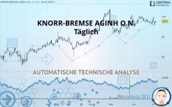 KNORR-BREMSE AGINH O.N. - Täglich