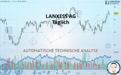 LANXESS AG - Täglich