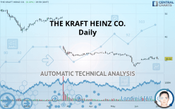 THE KRAFT HEINZ CO. - Daily