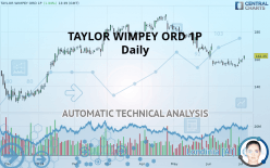 TAYLOR WIMPEY ORD 1P - Diario