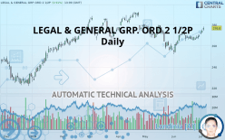 LEGAL & GENERAL GRP. ORD 2 1/2P - Diário
