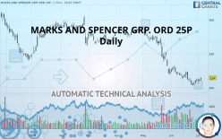 MARKS AND SPENCER GRP. ORD 25P - Diário