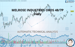 MELROSE INDUSTRIES ORDS 48/7P - Giornaliero