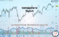 SWISSCOM N - Täglich
