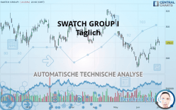 SWATCH GROUP I - Täglich