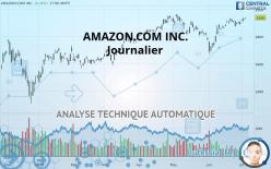 AMAZON.COM INC. - Journalier