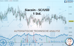 Siacoin - SC/USD - 1 Std.