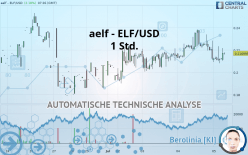 AELF - ELF/USD - 1 Std.