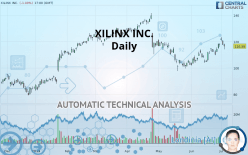 XILINX INC. - Daily